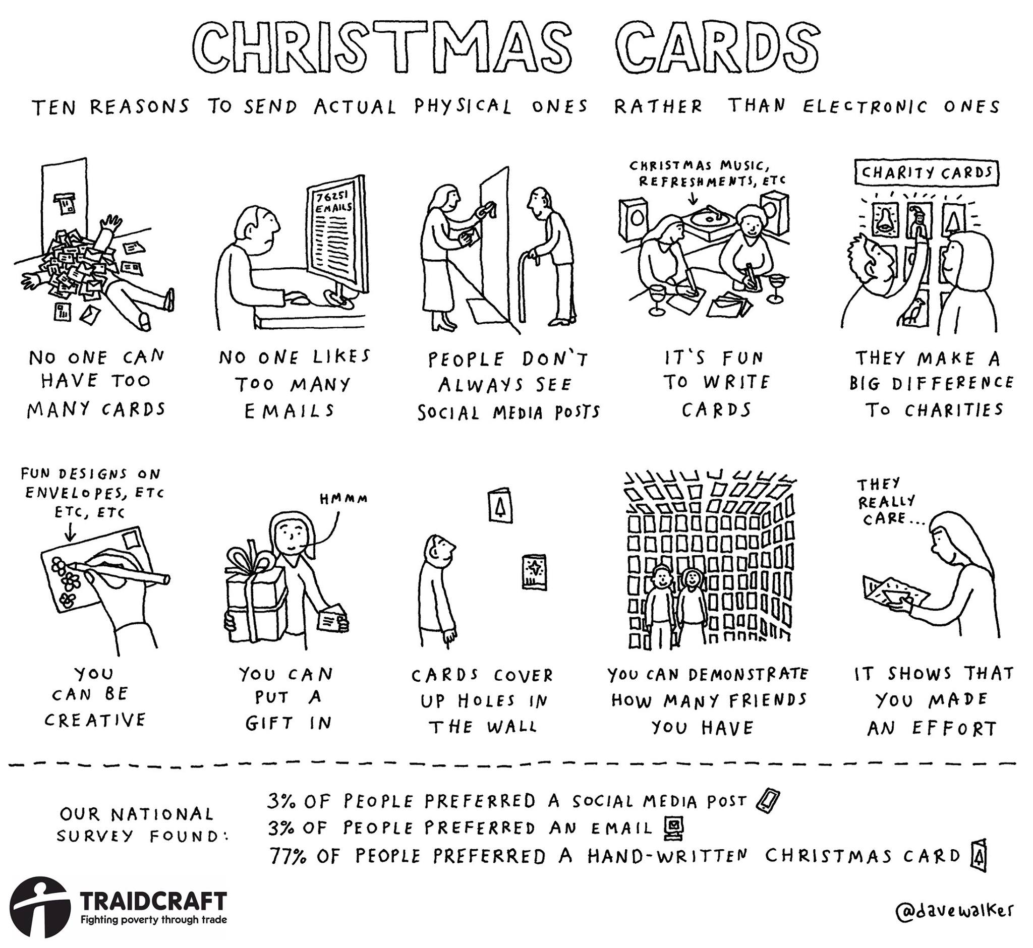 10 Reasons to send handwritten Christmas cards